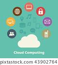 cloud computing concept 43902764