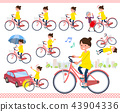 flat type Pregnant women_city cycle 43904336