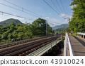 群马县JR上越线Kamaki小松铁路道口 43910024