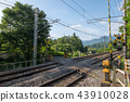 群马县JR上越线Kamaki小松铁路道口 43910028