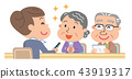 Care management elderly person illustration 43919317