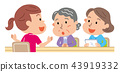 Care management elderly person illustration 43919332