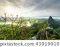 Panorama view in the morning of Khao Nor 43919910