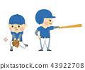 야구를하는 남성 43922708