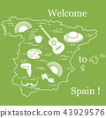 various symbols of Spain arranged in a circle 43929576