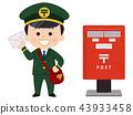 郵政和郵遞員 43933458