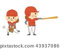baseball baseballs player 43937086