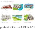 일본 관광지 (오키나와 지역) 43937323