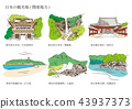 Tourist Attractions in Japan (Kanto Region) 43937373