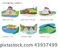 日本的旅遊勝地(九州地區) 43937499