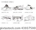 kokura castle, dazaifu tenmangu shrine, yoshinogari ruins 43937500