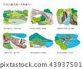 日本的旅游胜地(九州地区) 43937501