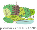 Yamaguchi Prefecture Yamaguchi City / Shokoji Temple 43937705