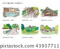 日本旅游景点(中央区) 43937711