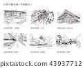 日本旅游景点(中央区) 43937712