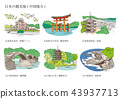 Tourist Attractions in Japan (Chuo Region) 43937713
