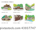Tourist spots in Japan (Chubu region) 43937747