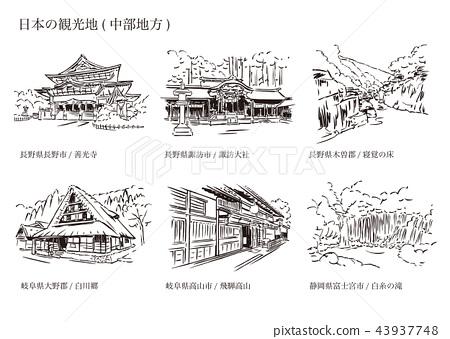 日本的旅遊景點(中部地區) 43937748