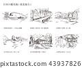 日本旅游景点(东北地区) 43937826