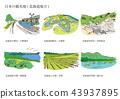 일본 관광지 (홋카이도 지방) 43937895