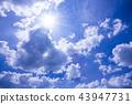 ท้องฟ้าสีครามและดวงอาทิตย์ 43947731