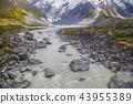Tasman River Mount Cook National Park New Zealand 43955389