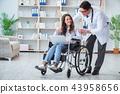 wheelchair patient doctor 43958656