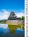 松本城 城堡 城堡塔樓 43962833