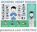 disease, heart, ischemic 43967942