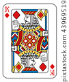 Playing Card King Diamonds Yellow Red Blue Black 43969519