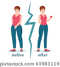 Fat and slim women weight loss success. 43983119