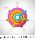 infographic, 7, design 43985117