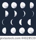 moon, lunar, cycle 44028539