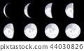 moon, lunar, cycle 44030826