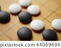 ไปคณะกรรมการคณะกรรมการคณะกรรมการกลยุทธ์เกมกระดานพื้นที่ดินแดนดินแดนสีดำและสีขาวดินแดนคณะกรรมการ Soseki 44069694