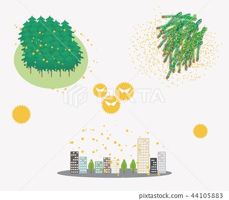 Sugi pollen and cityscape 44105883