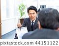商人,顧問,機會,建議,會議 44151122