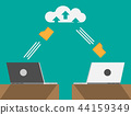Cloud computing with laptop flat design modern 44159349