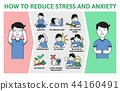 stress, anxiety, disorder 44160491