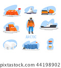 Expedition to the Arctic set, polar explorer, research station, snowmobile, ice breaker, crossroad 44198902