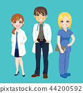Doctor Health Team 44200592