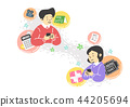 Concepts of online payment methods and saving in the mobile banking vector illustration. 015 44205694