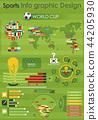 Infographic 9 44205930