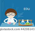 Child Education Vector Illustration 3 44206143