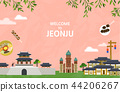 韓國 大韓民國 里程碑 44206267