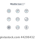 Two-tone Line Icon Set 3 44206432