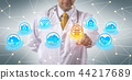 Doctor Complying With Cloud Security Regulations 44217689