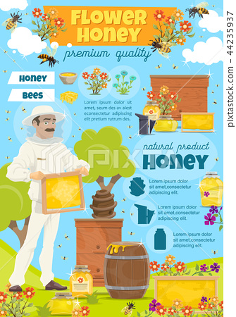Flower honey in jars and barrels at apairy poster 44235937