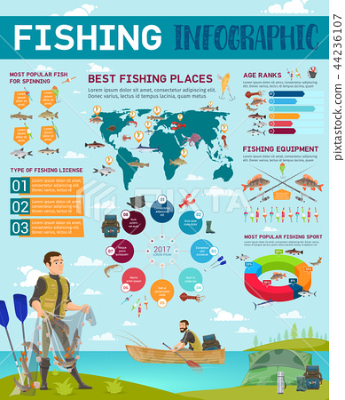 Fishing sport infographic fishery and charts icons 44236107