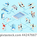 Swimming Pool Isometric Flowchart 44247667